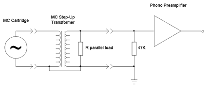 Moving Coil Step Up Guide – K & K Audio